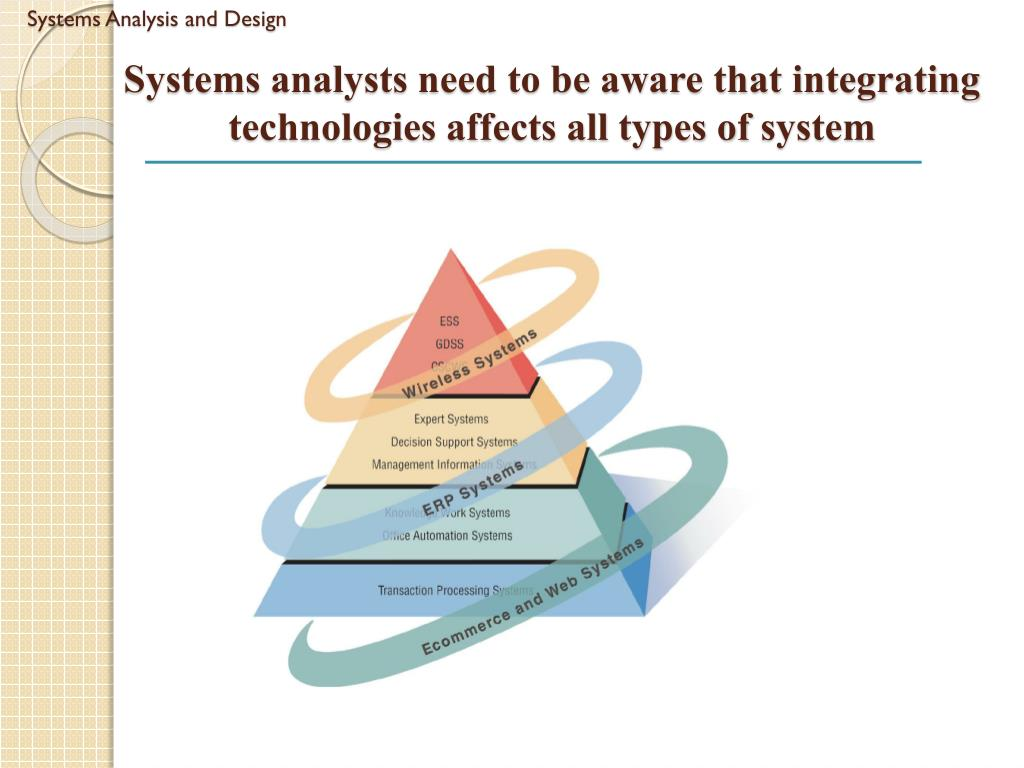 Ppt System Analysis And Design Powerpoint Presentation Free Download Id 5406716