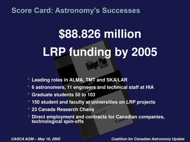 Score Card: Astronomy's Successes