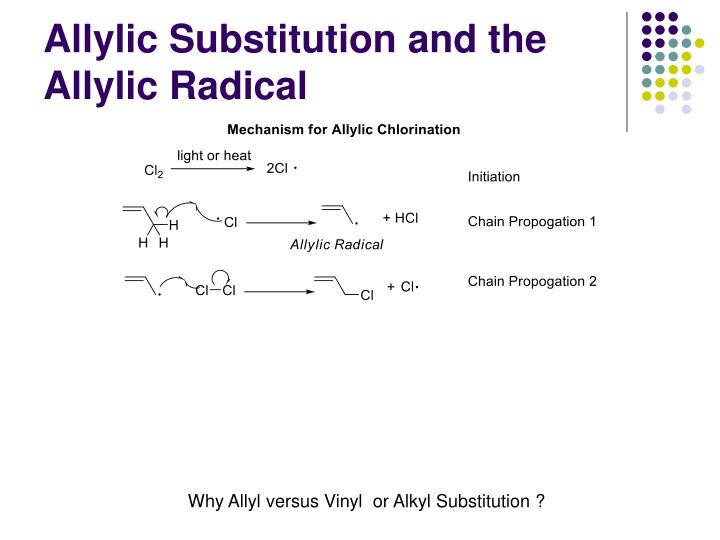 Allylic Substitution and the Allylic Radical