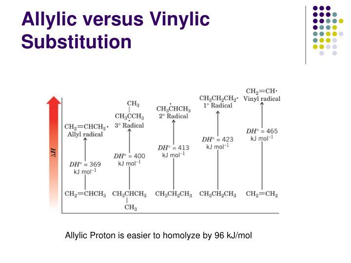 Allylic versus Vinylic Substitution