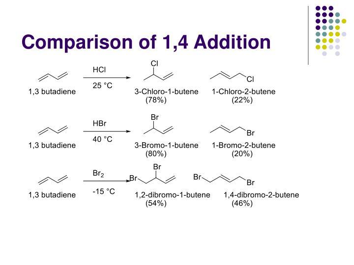 Comparison of 1,4 Addition