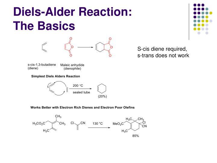 Diels-Alder Reaction: