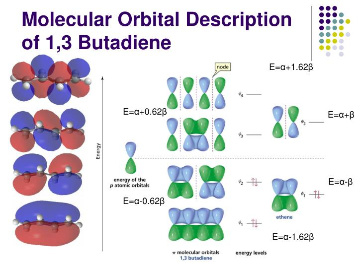 Molecular Orbital Description of 1,3 Butadiene