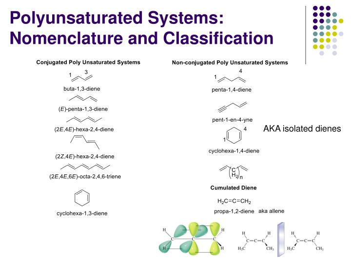 Polyunsaturated Systems: