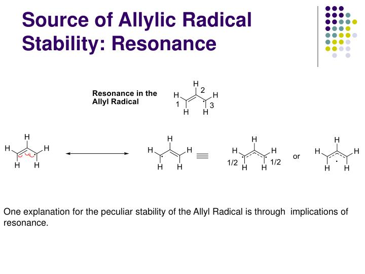 Source of Allylic Radical Stability: Resonance