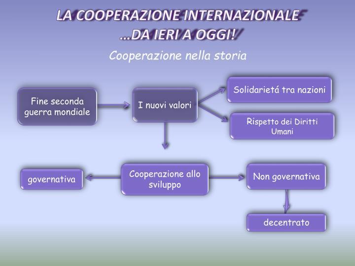 La cooperazione internazionale da ieri a oggi
