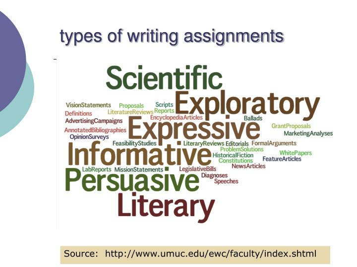 assignment science and english Sample some of our over 135,000 course questions to support teachers in class and test preparation download an assignment for free.