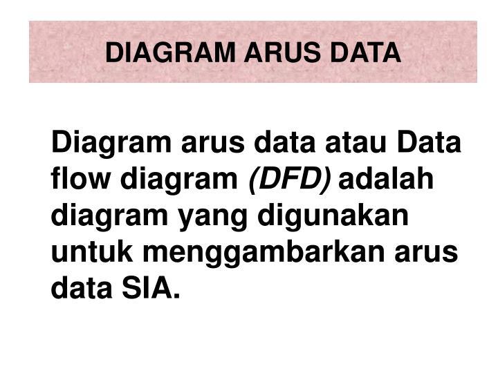 Ppt materi 4 dokumentasi sistem informasi akuntansi powerpoint diagram arus data ccuart Gallery
