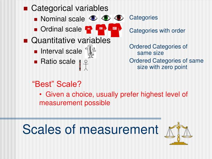 Categorical variables