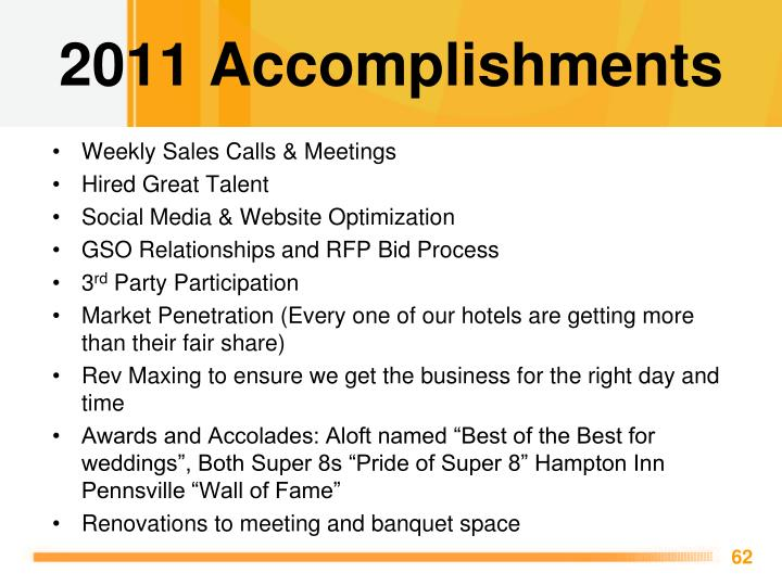2011 Accomplishments