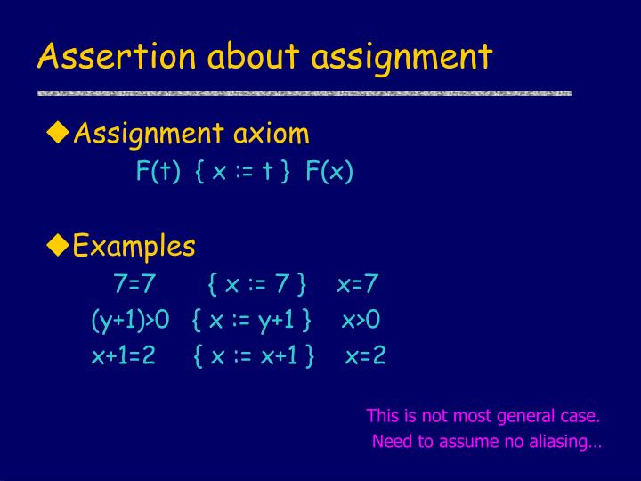 Assertion about assignment