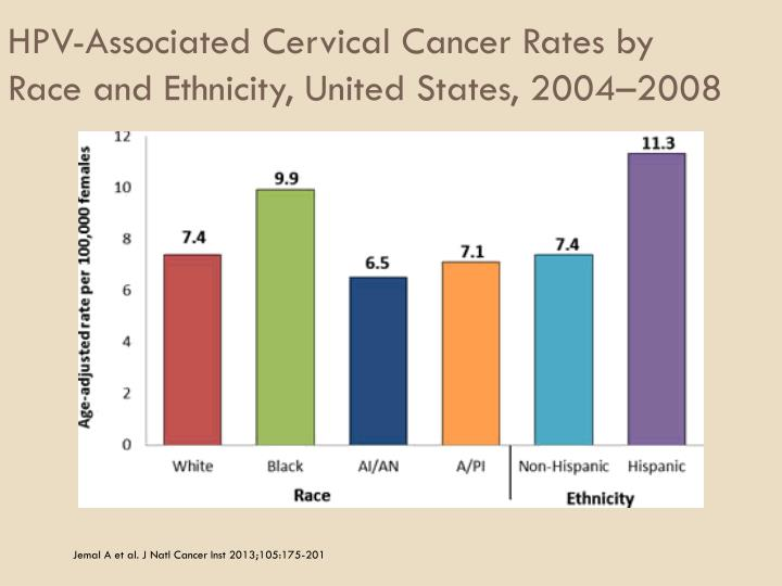 cervical cancer in hispanic or latina January is cervical cancer awareness month , an important time at the beginning of th.