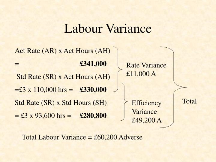 Labour Variance