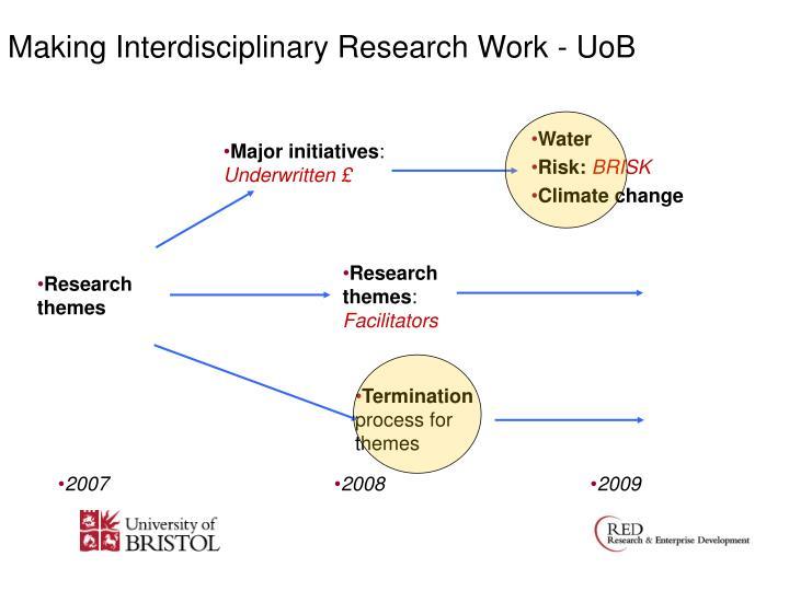Making Interdisciplinary Research Work - UoB