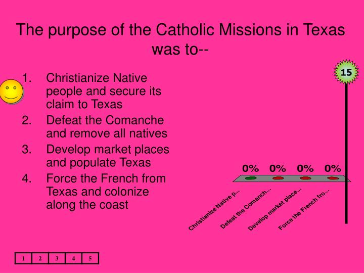 The purpose of the catholic missions in texas was to
