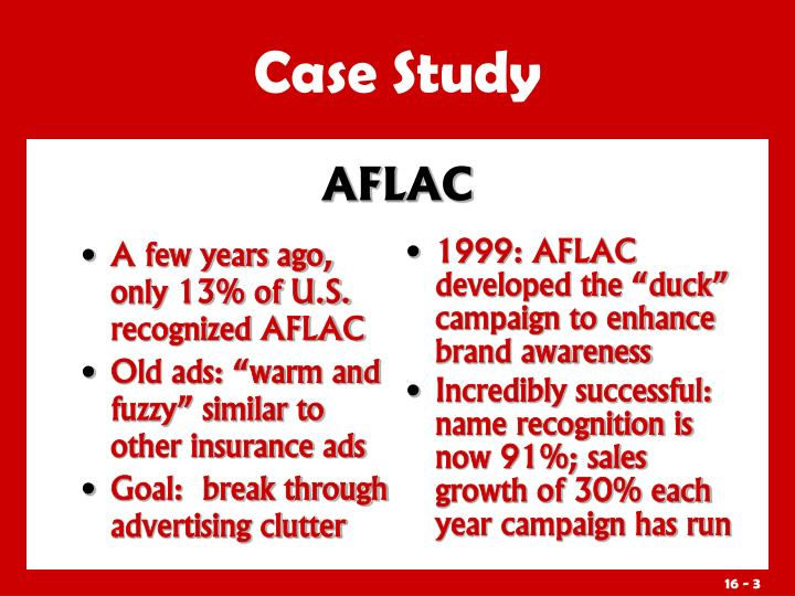 A few years ago, only 13% of U.S. recognized AFLAC