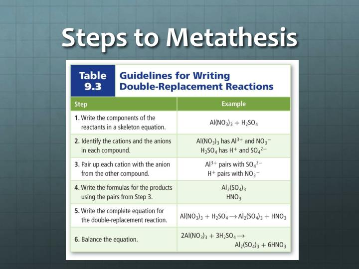 Steps to Metathesis