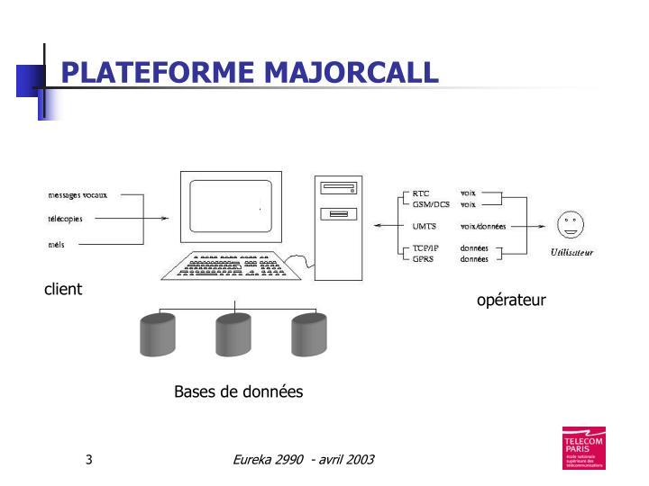 Plateforme majorcall