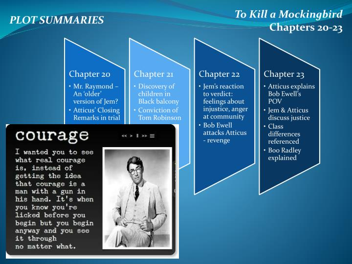functionalist perspective of to kill a mockingbird Perspective in to kill a mockingbird the whole doc is available only for registered users open doc book: to kill a mockingbird pages: 4 words: 876 views: 663 print this essay download: pdf, docx, epub, txt get full essay.