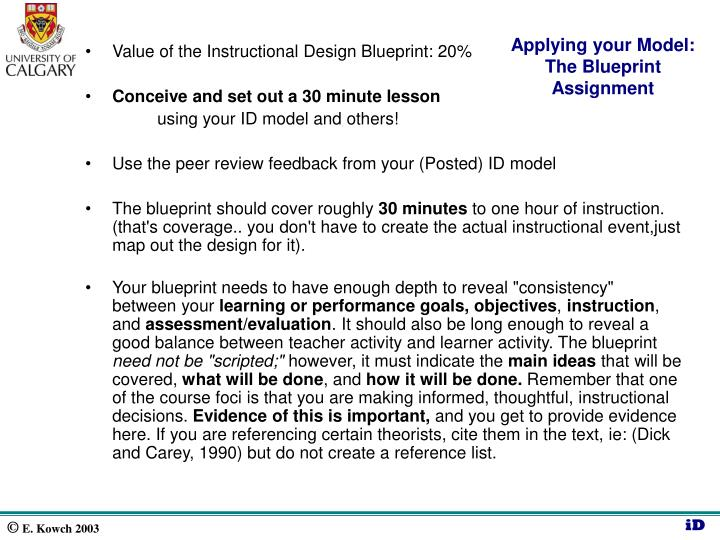Applying your model the blueprint assignment