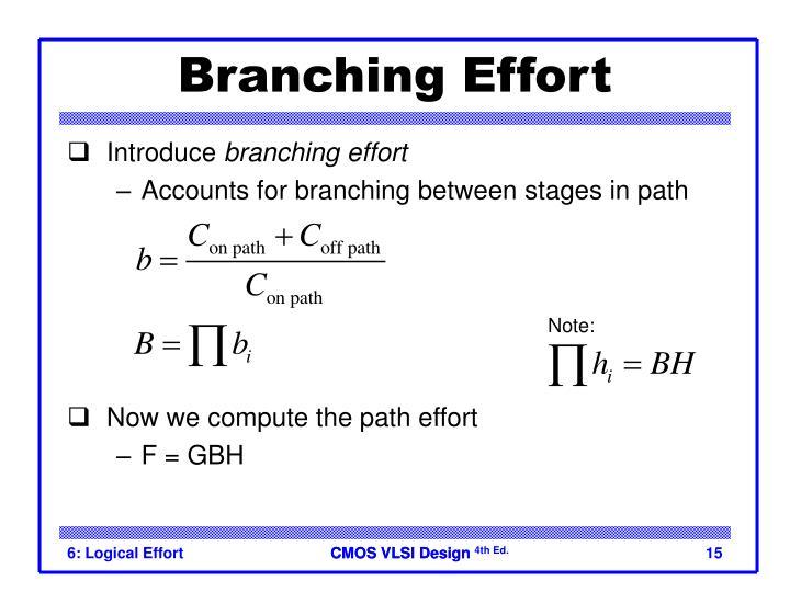 Branching Effort