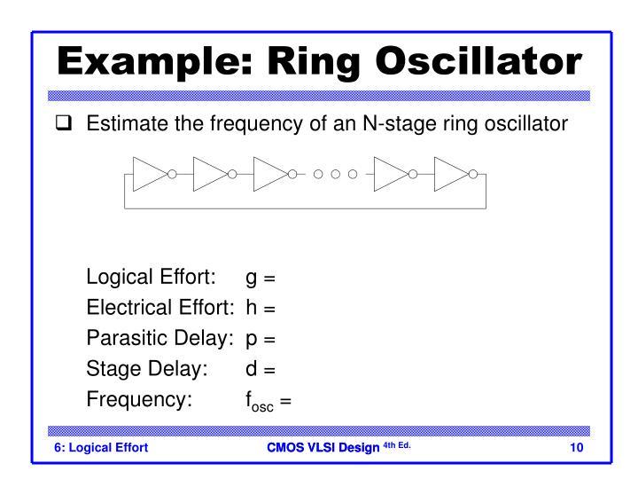 Example: Ring Oscillator