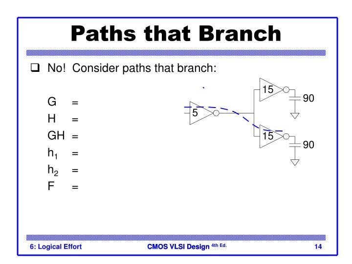 Paths that Branch