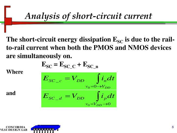 Analysis of short-circuit current