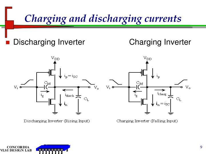 Charging and discharging currents