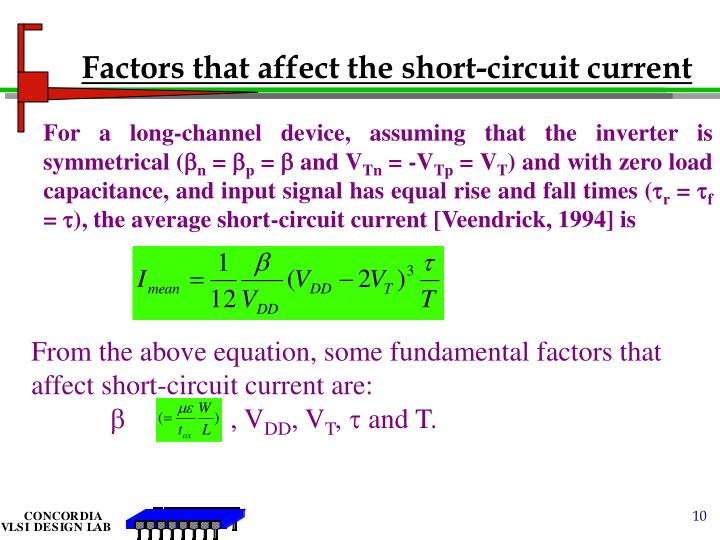 Factors that affect the short-circuit current
