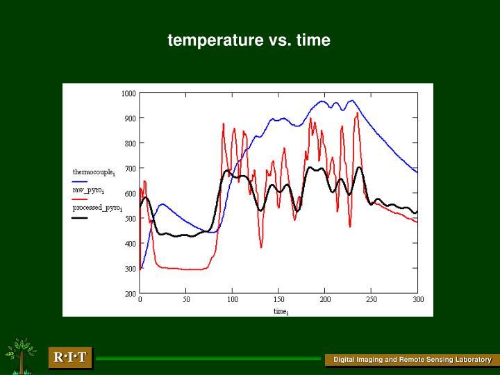 temperature vs. time
