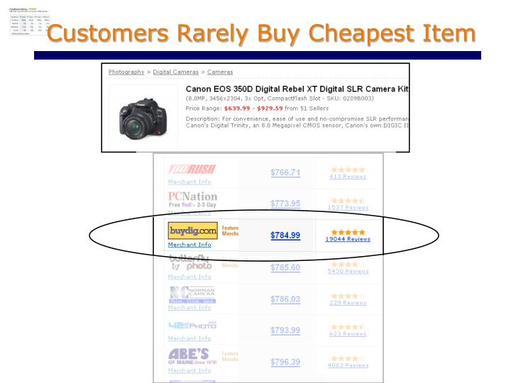 Customers rarely buy cheapest item