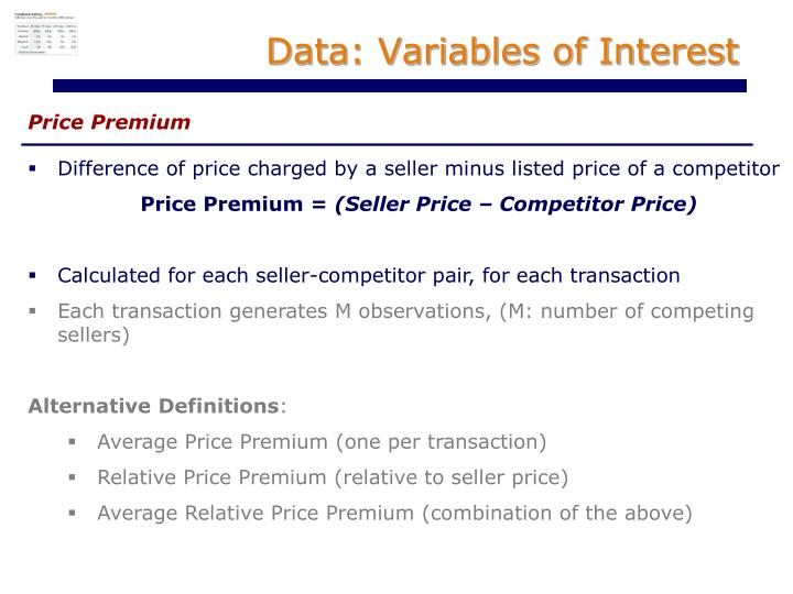 Data: Variables of Interest