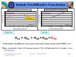 inelastic non diffractive cross section
