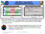 min bias associated charged particle density