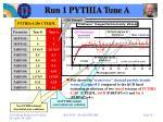 run 1 pythia tune a