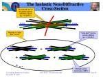 the inelastic non diffractive cross section