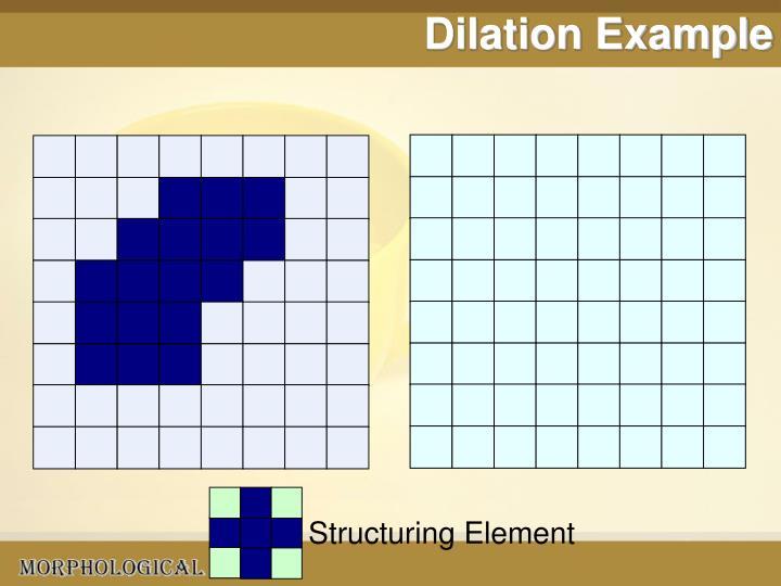 Dilation Example