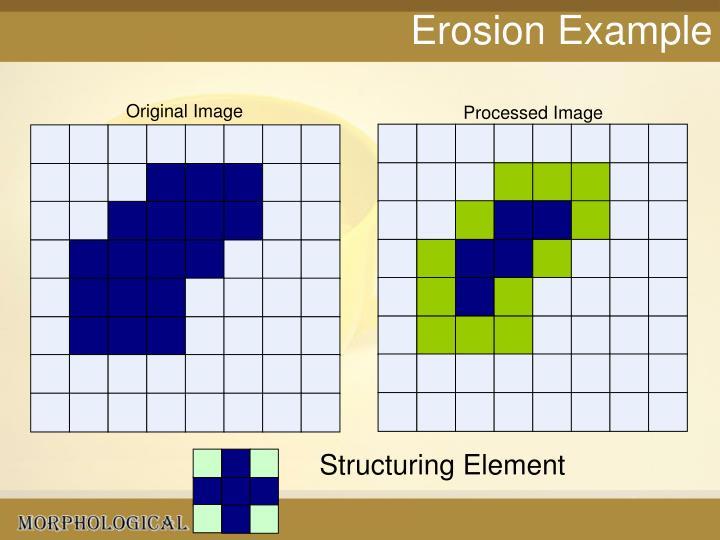 Erosion Example