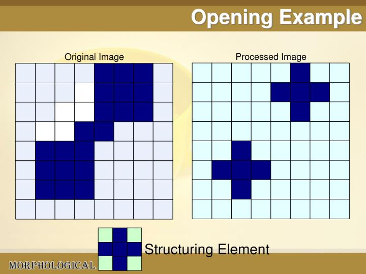 Opening Example