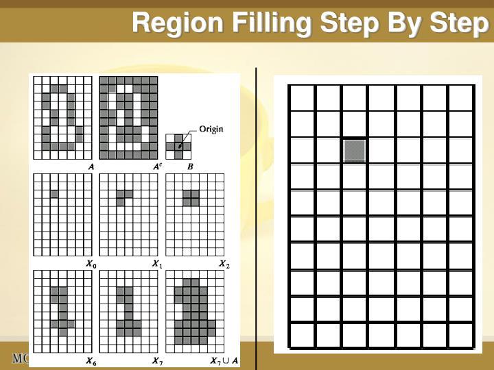 Region Filling Step By Step