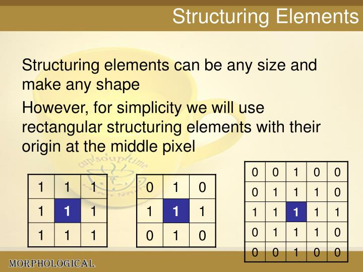Structuring Elements