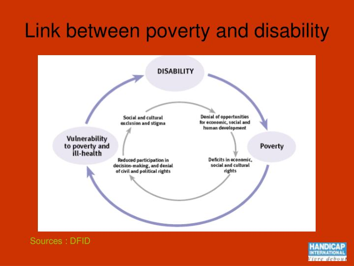 Link between poverty and disability