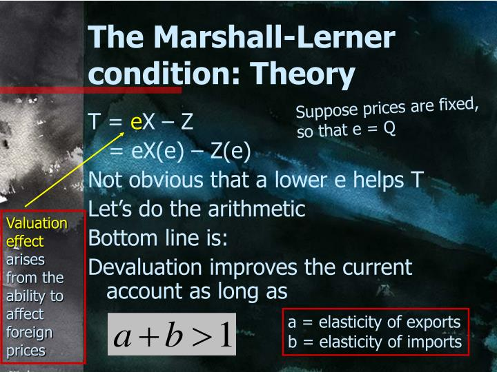 The Marshall-Lerner condition: Theory
