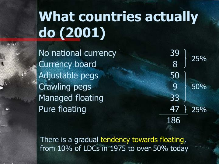 What countries actually do (2001)