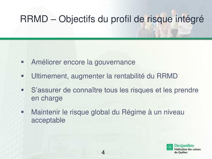 RRMD – Objectifs du profil de risque intégré