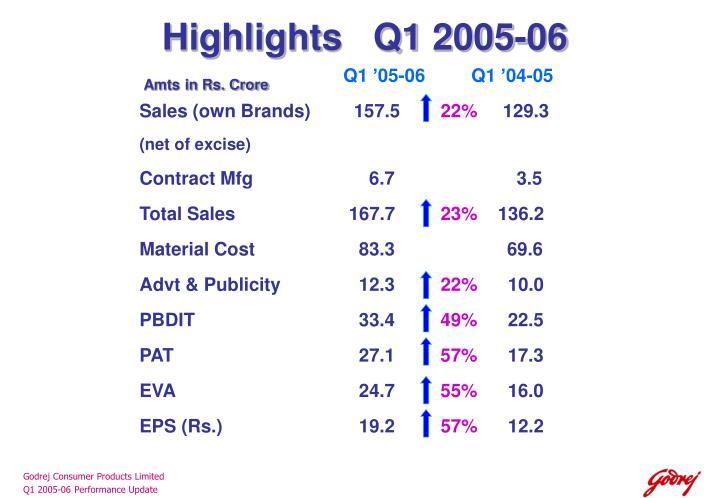 Highlights   Q1 2005-06