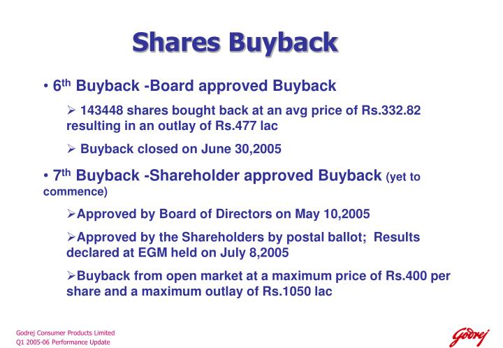 Shares Buyback