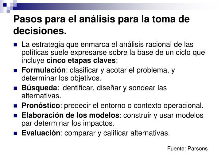 Pasos para el análisis para la toma de decisiones.