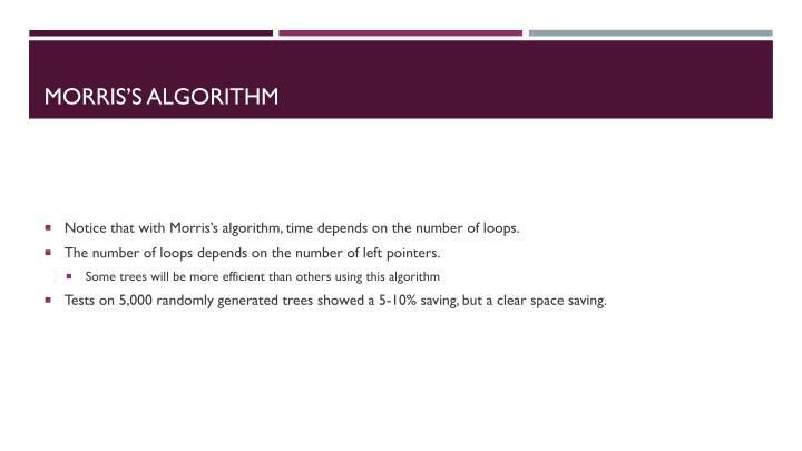 Morris's Algorithm